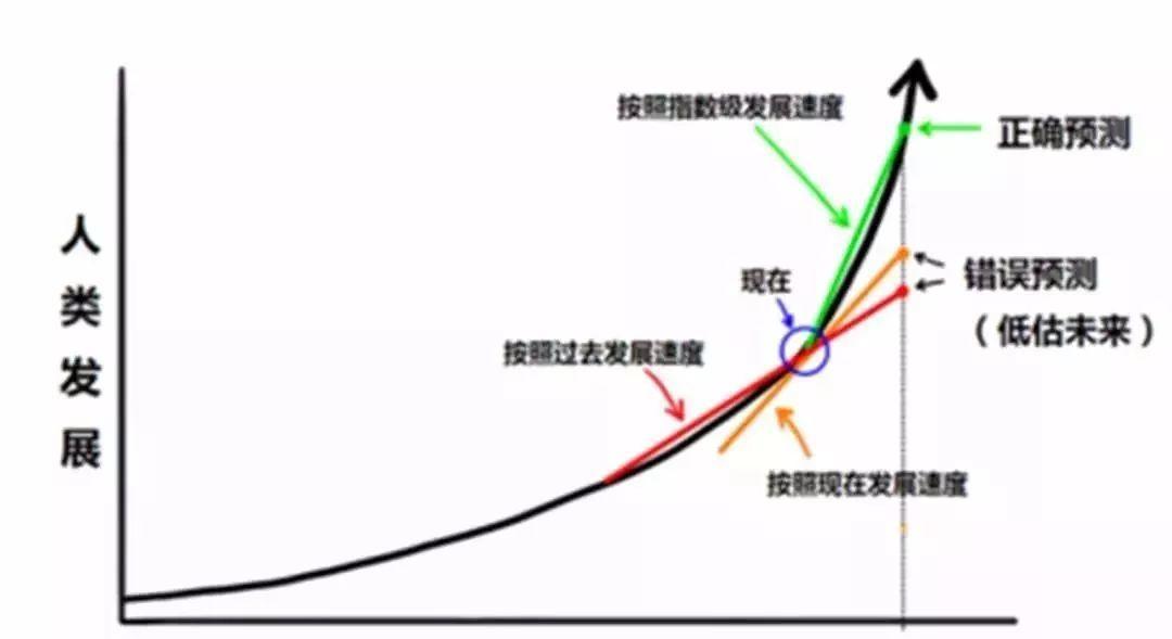 趣闻丨最早的机器人诞生在3000年前的中国?